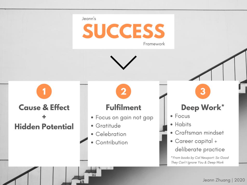 Jeann's Success Framework